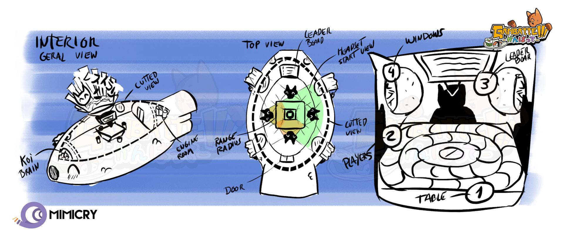Ganbatte interior view concept sketches