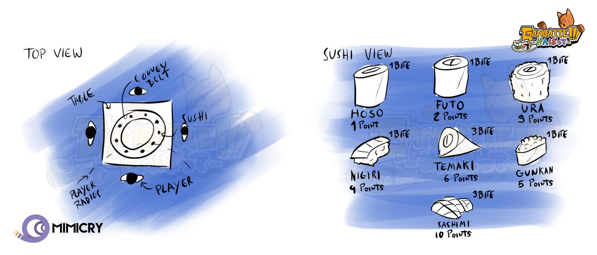 Ganbatte main game concept sketches